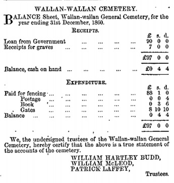 Trustees of Wallan Cemetary - Victoria Govenment Gazette - March 8th, 1861